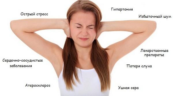 Шум в ушах - причины, признаки, симптомы и лечение