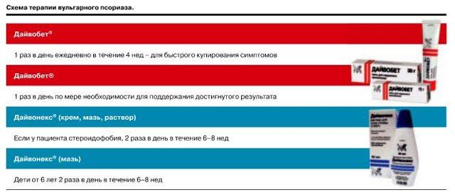 Дайвонекс мазь - официальная инструкция по применению, аналоги