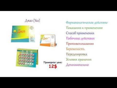 Противозачаточные таблетки Джес Плюс - инструкция по применению
