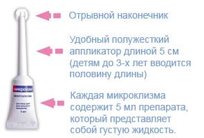Клизма Микролакс: инструкция по применению взрослым