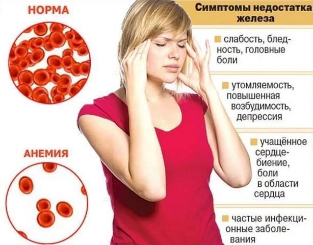 Как повысить гемоглобин в домашних условиях без таблеток