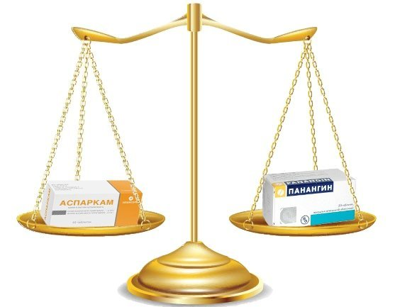 Аналоги Аспарками: какие есть аналогические препараты по действующему веществу, чем заменить