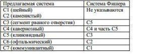 АРТЕРИИ — Большая Медицинская Энциклопедия
