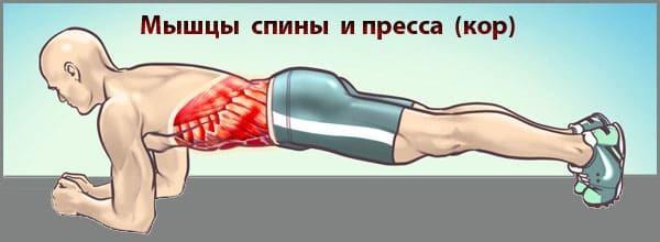 Грыжа позвоночника поясничного отдела лечение
