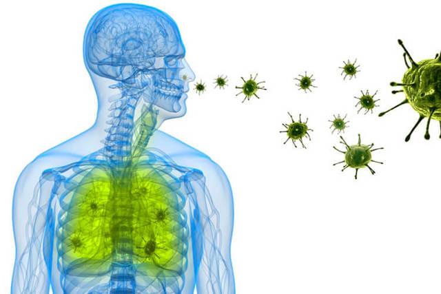 Симптомы пневмонии у взрослого человека: признаки без температуры, первое воспаление легких, вирусная, лечение